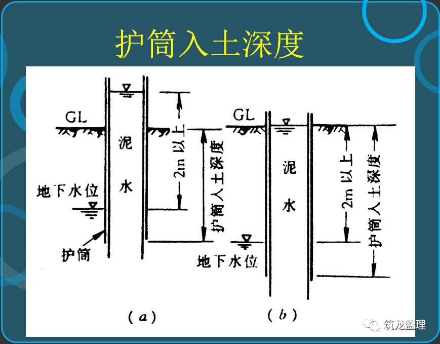 工程监理图片3