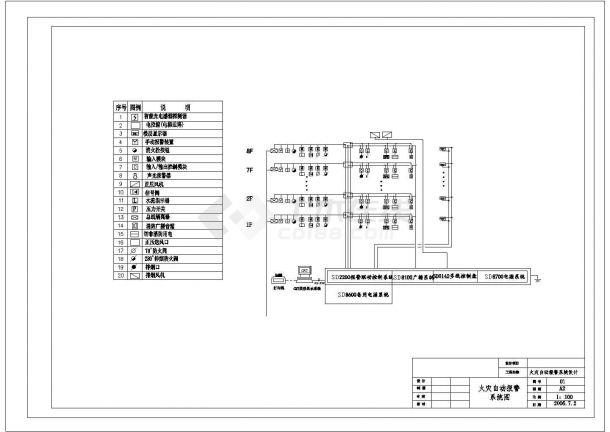 火灾自动报警系统设计详图-图二