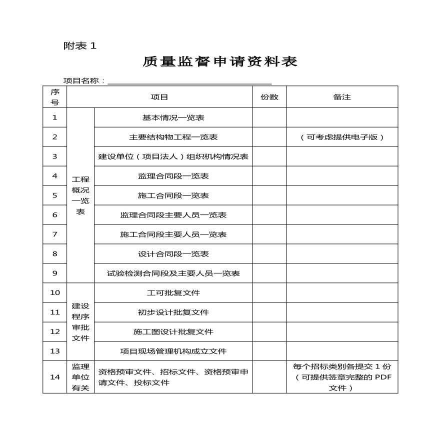 公路工程质量监督申请书交通运输局方案-图二