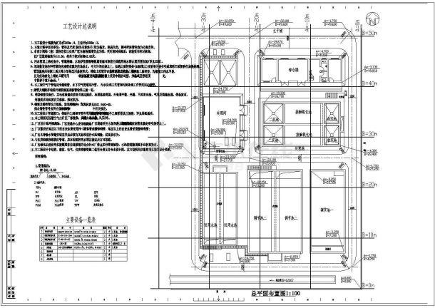 [山東]礦井工業水回用及污水處理工藝圖-圖二