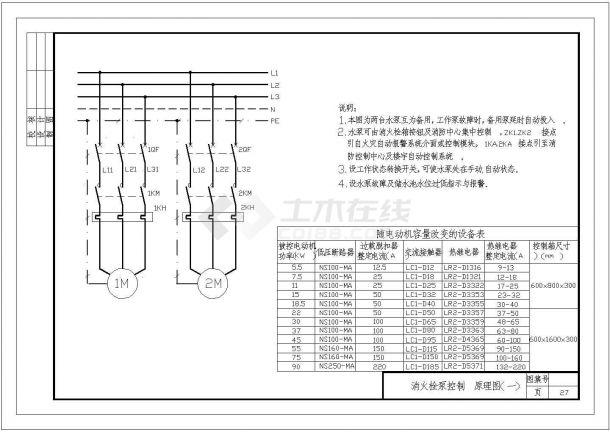设备控制器_常用电气控制原理图-图二