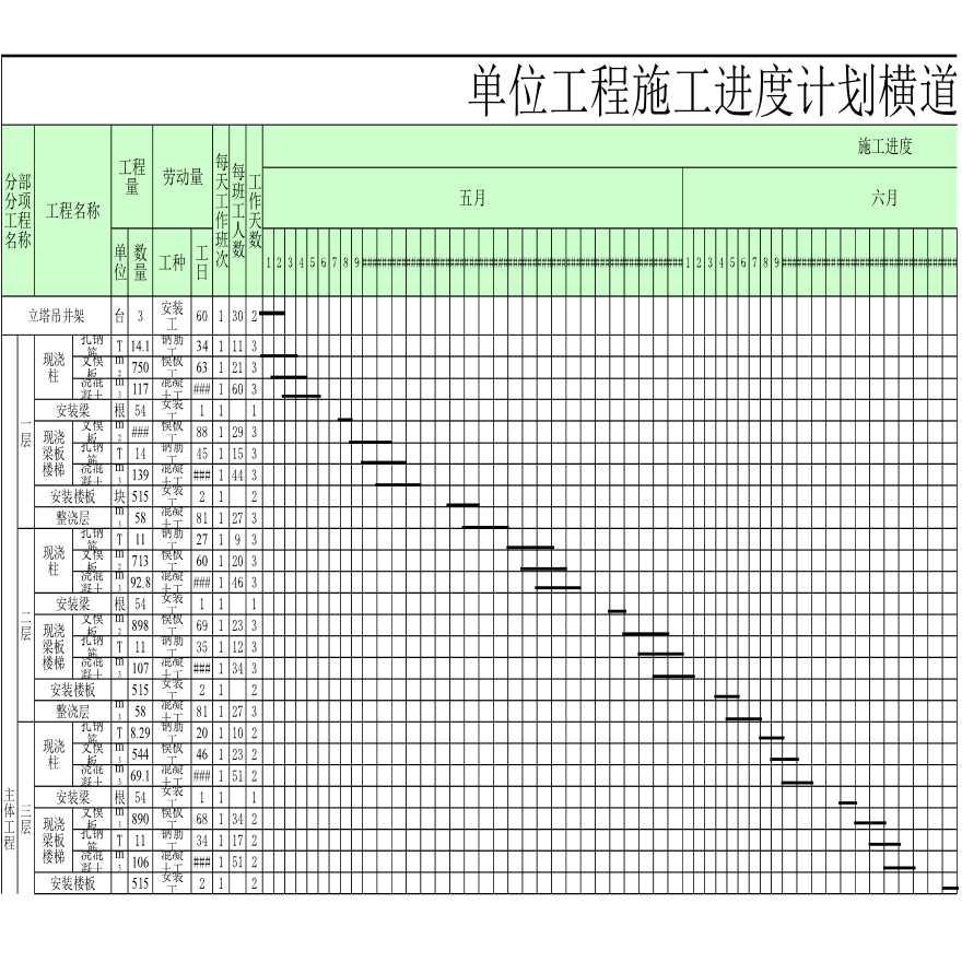 施工进度计划横道图表excel模板-图一