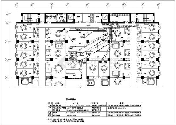 酒店厨房电气设计图纸-图一