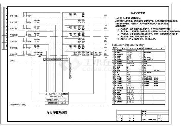 某现代标准地下车库火灾报警系统详细设计施工CAD图纸-图一