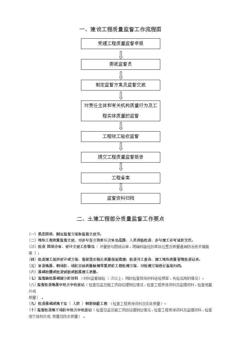 建设工程质量监督工作流程图-图一
