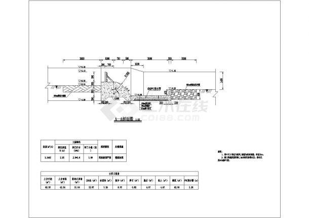 某城市水利工程拦河坝结构设计施工CAD图纸-图二