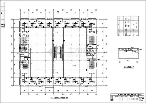商场空调-图二