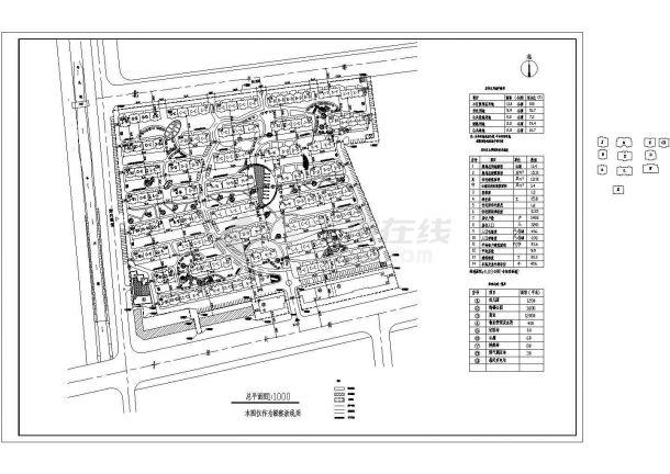 某现代风格小高层住宅小区规划设计cad总平面方案图(含经济技术指标)-图一