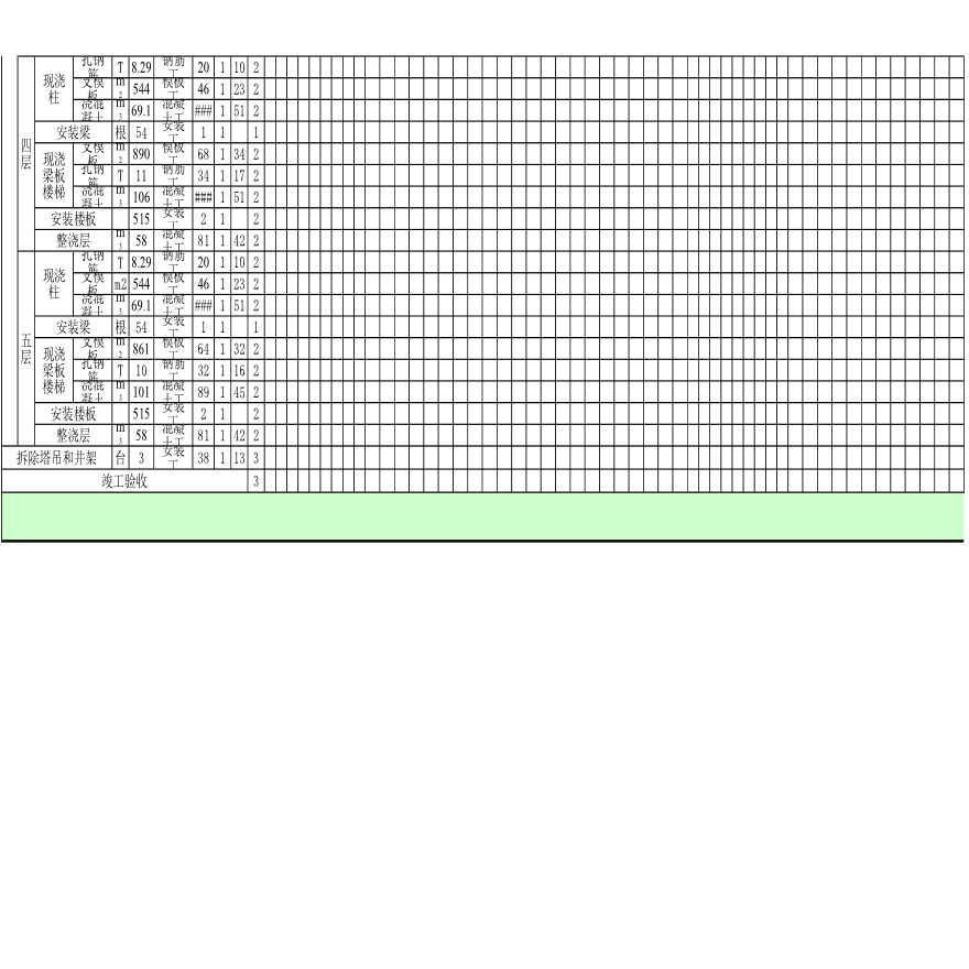 施工进度计划横道图表 excel模板-图二