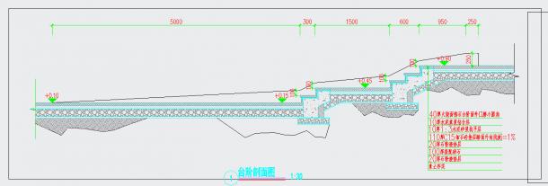某地旱喷园路及花池节点大样图设计CAD施工图纸-图一