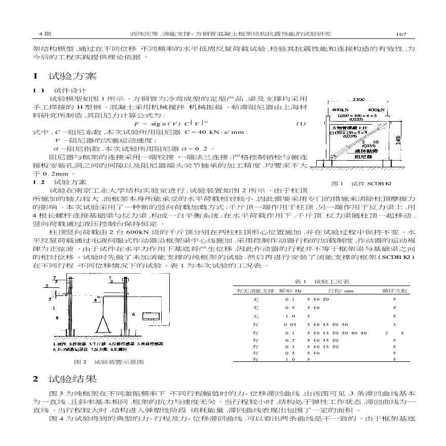 消能支撑-方钢管混凝土框架结构抗震性能的试验研究-图二