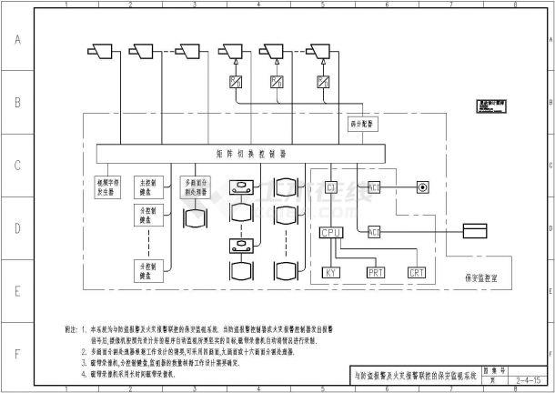 某安防报警防盗报警及火灾报警联控系统施工CAD平面图-图一