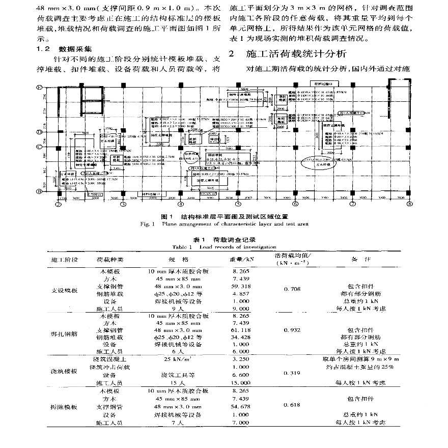 钢筋混凝土结构施工期活荷载统计与分析-图二