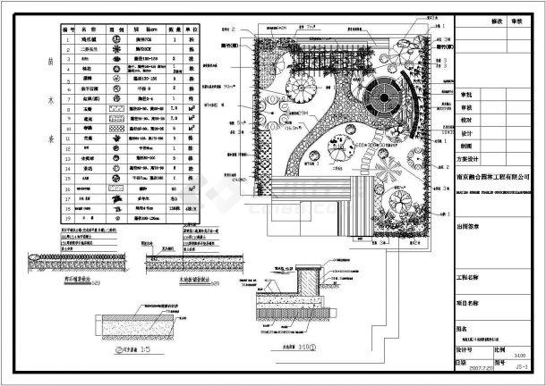 某高级私人别墅庭院景观绿化规划设计cad总平面方案图(甲级院设计)-图一