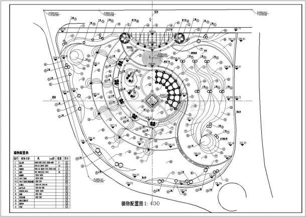 某城市园林小游园景观绿化规划设计cad总平面植物配置图(甲级院设计)-图一
