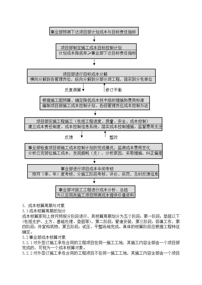 某公司施工企业工程项目成本管理(多附表)-图二