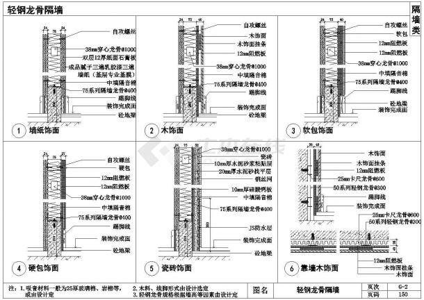 某小区室内装饰工程通用节点-隔墙节点详图-图二