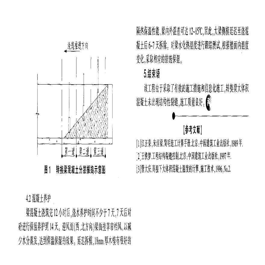 某转换梁大体积混凝土设计与施工-图二