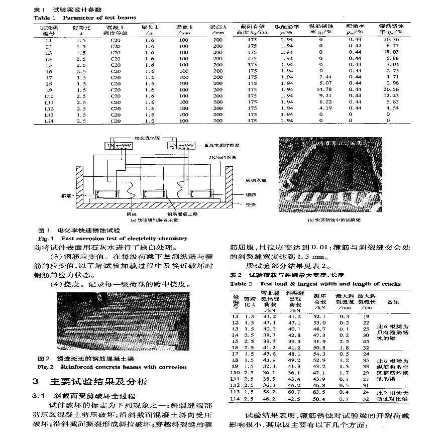 锈蚀钢筋混凝土简支梁斜截面受剪性能试验研究-图二
