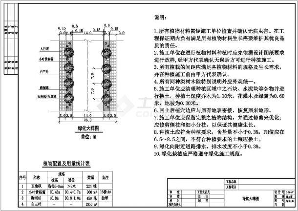 某城市道路绿化设计cad平面施工图(含4条设计)-图二