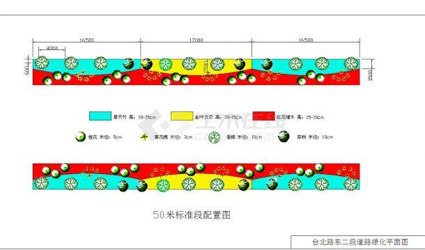 经典道路景观绿化规划设计jpg效果图图集(含多个设计)-图一