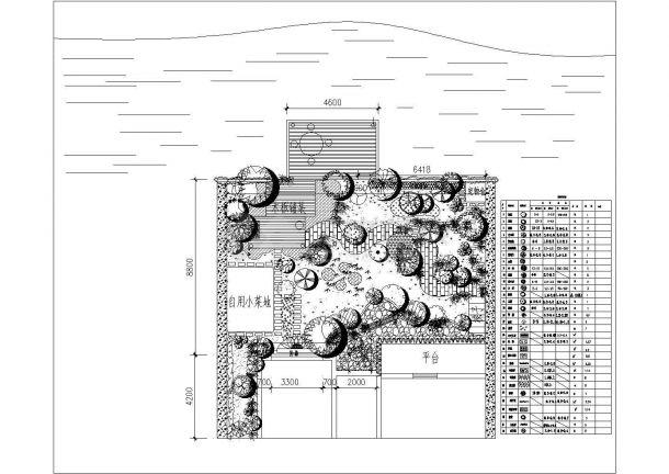 某私家庭院景观绿化规划设计cad布置平面图-图一