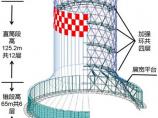 水池水塔烟囱设计图片3