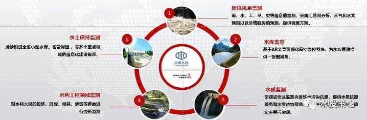 水利工程设计图片2