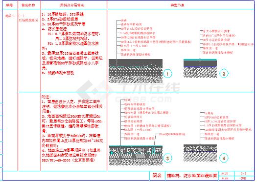 某室内装饰工程cad通用节点-地面节点详图-图二