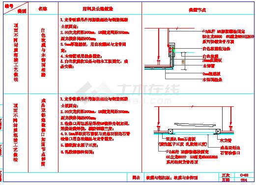某室内装饰工程cad通用节点-顶面节点详图-图二