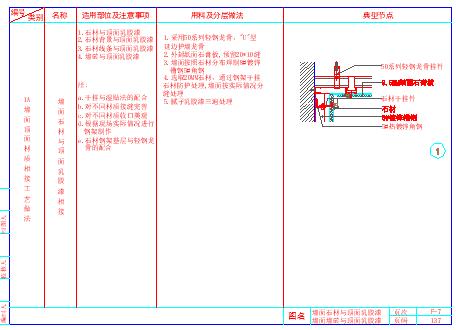 某室内装饰工程cad通用节点-墙顶相接节点详图-图一