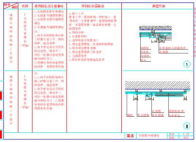 某室内装饰工程cad通用节点-墙面节点详图-图二