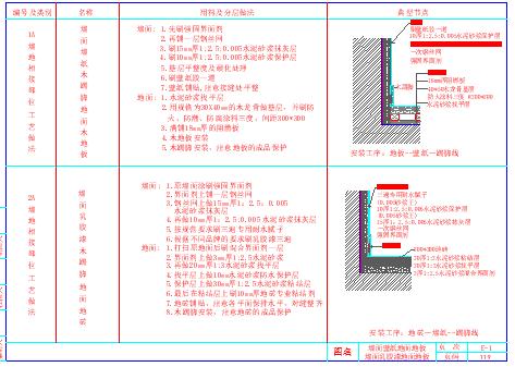 某室内装饰工程cad通用节点-墙地相接节点详图-图二
