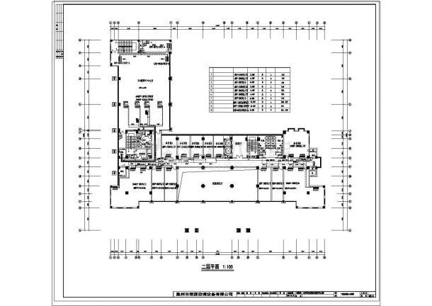 某市公安局指挥中心综合楼暖通空调cad设计-图二