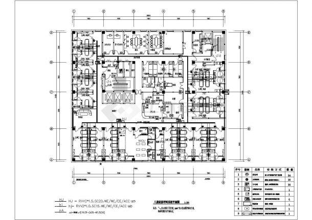 智能化医院弱电系统全套设计图(含净化区)-图二