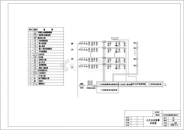 浙江省金华市某消防设施公司火灾自动报警系统设计CAD图-图二