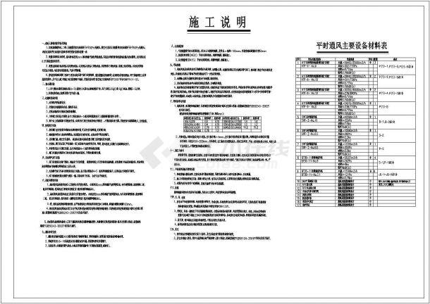 某大型商办楼防空地下室通风及防排烟系统设计cad全套施工图( 含设计说明,含人防设计)-图一