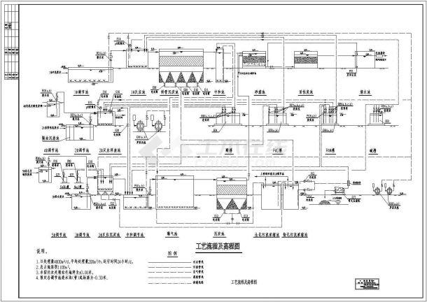 某地区印染厂废水处理工程工艺流程施工CAD图-图一