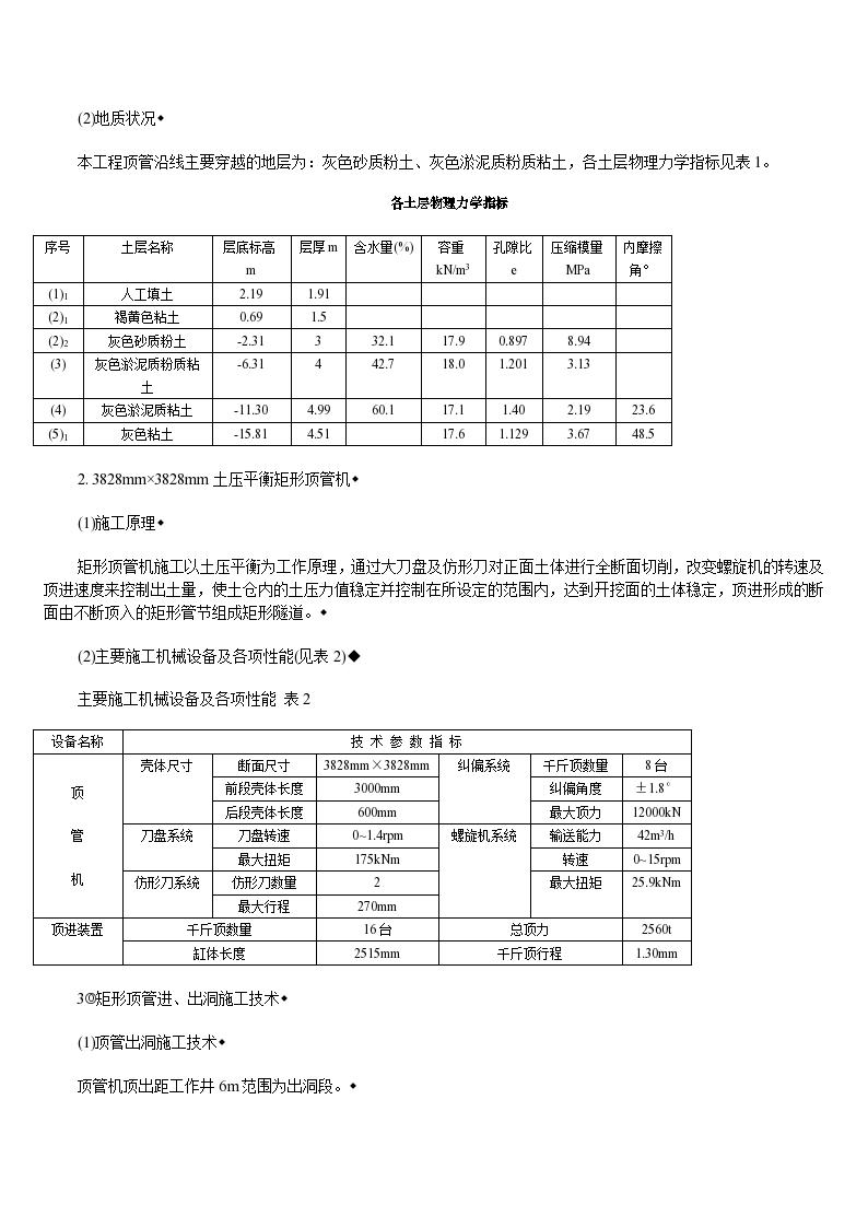 上海浦东陆家嘴金融贸易中心区地铁陆家嘴站出入口矩形顶管施工-图二