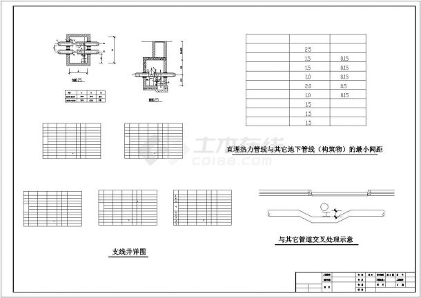 某城郊小区无补偿直埋热力管网项目设计施工CAD图纸-图一