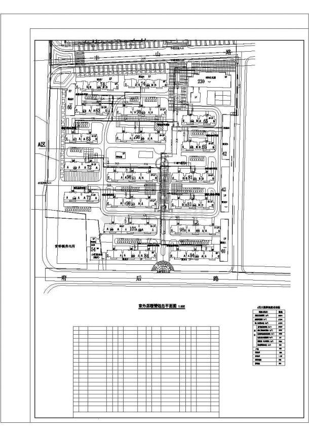 某城郊热能中心二级网项目设计施工CAD图纸-图一