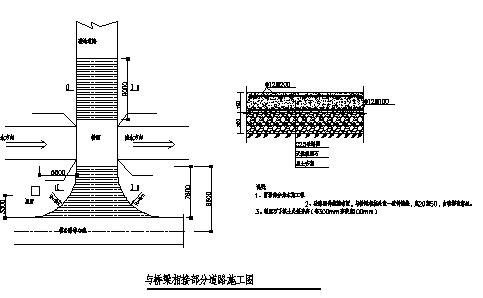 某220KV变电站全套施工cad图,共八张-图二