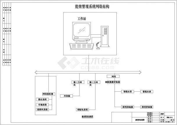 某医院病房大楼智能化弱电工程设计CAD图纸-图一