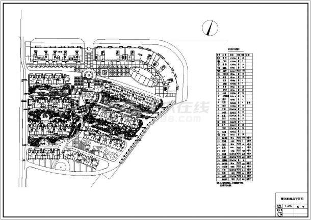 某大型居民小区绿化配植设计cad施工总平面图-图一
