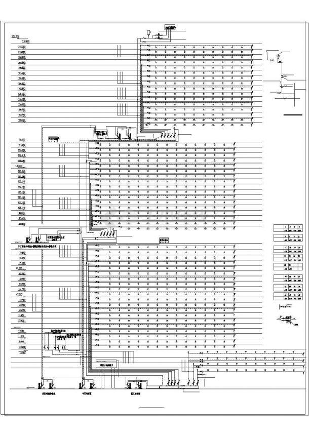 办公楼设计_上海某超高层办公楼给排水设计cad系统图纸(地上54层,地下4层)-图二