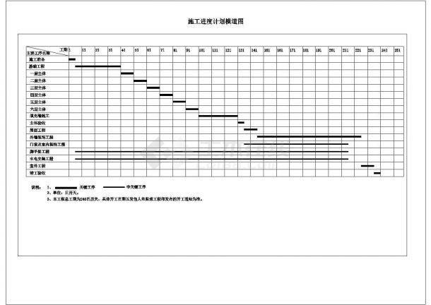 【苏州】某地商业区住宅楼施工组织设计cad图纸(含总平面图)-图一
