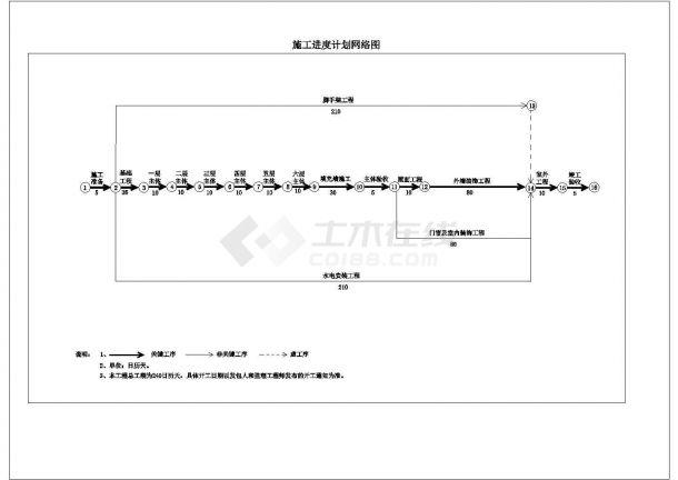 【苏州】某地商业区住宅楼施工组织设计cad图纸(含总平面图)-图二