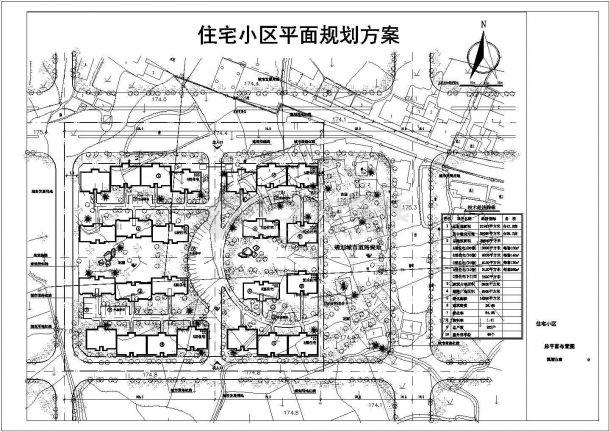某多层高品质住宅小区景观绿化规划设计cad总平面施工图(含技术经济指标)-图一