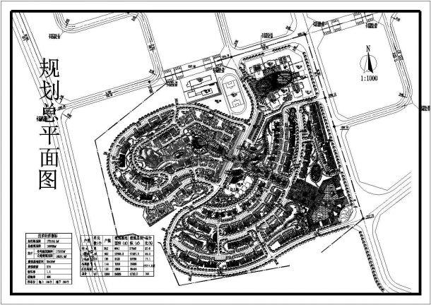某移民安置区详细规划设计cad总平面施工图(含技术经济指标)-图一