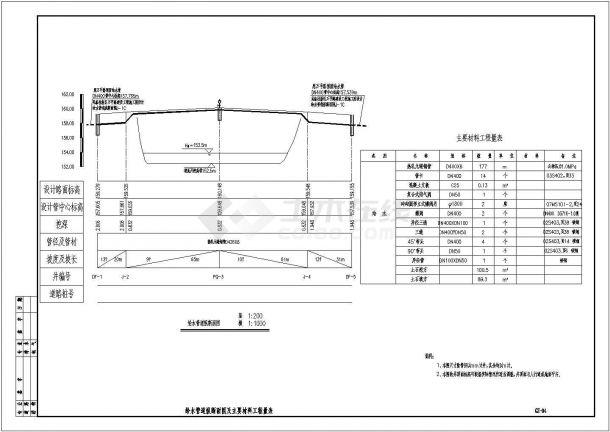 [广西]某地桥梁工程给水排水管线布置施工cad图(雨水部分)-图一